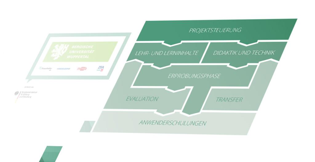 Teaserbild zur Social Augmented Learning Infoveranstaltung